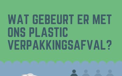 Infographic: Wat gebeurt er met ons plastic verpakkingsafval?